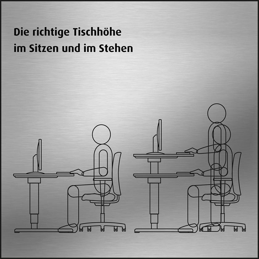 Ergonomie-Grafik-Steh-Sitzarbeitsplatz-mauser