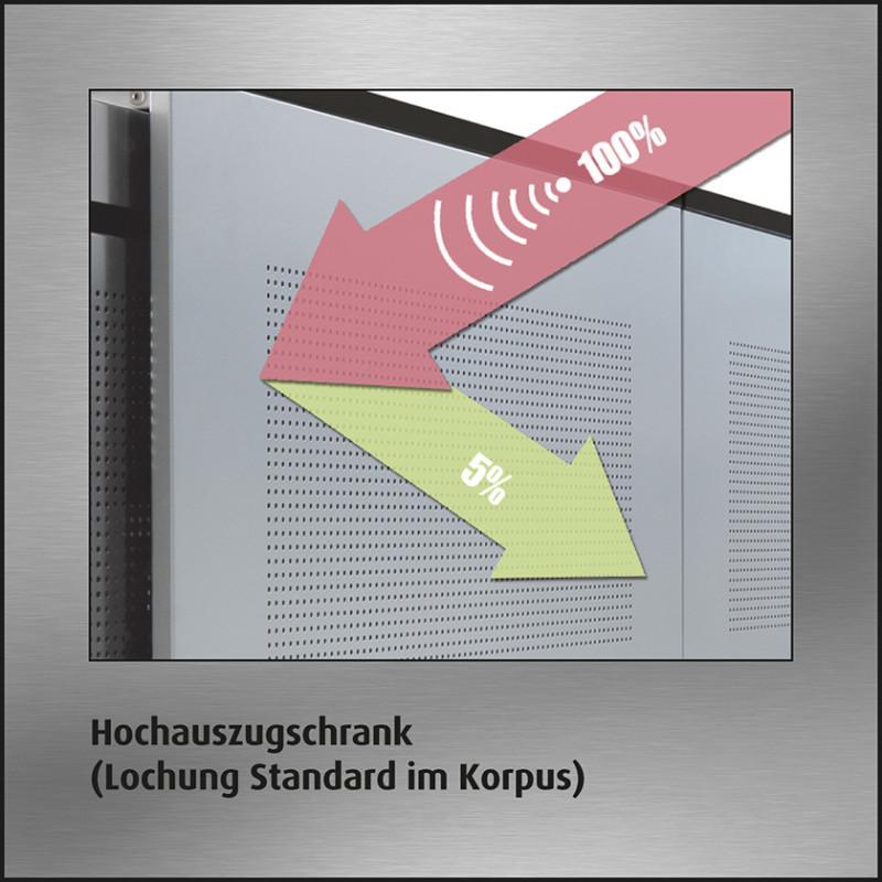 media/image/Akustik-Hochauszugschraenke-mauser.jpg